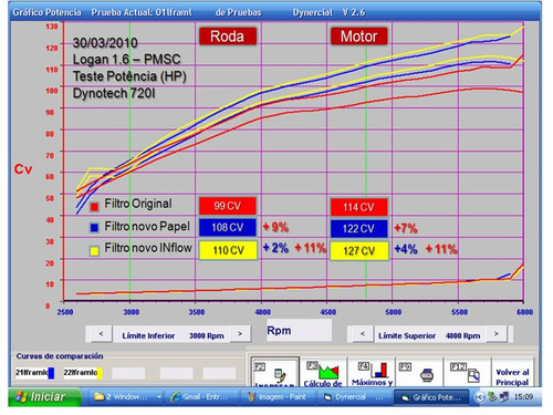 filtro de ar esportivo inflow ford taurus hpf2550