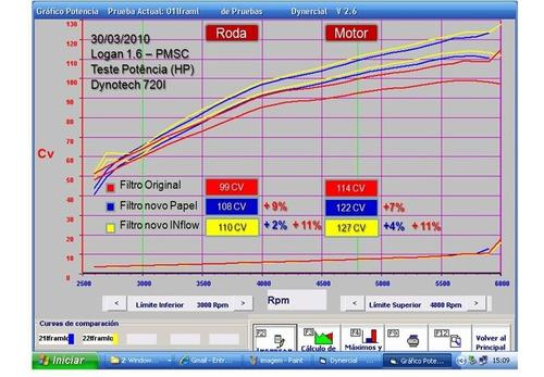 filtro de ar esportivo inflow inbox kia cerato hpf8150