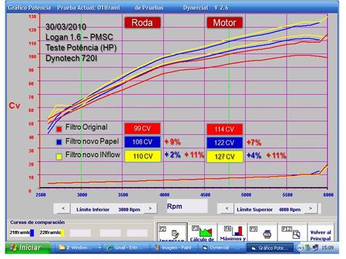 filtro de ar esportivo inflow mercedes benz clk230 hpf9300