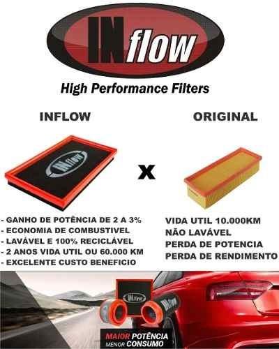 filtro de ar inflow honda new civic 2.0 2016 a 2018 hpf6360