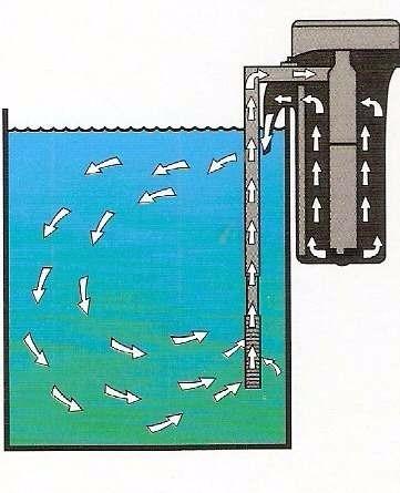 Filtro de cascada cascade 80 para peceras acuarios bs for Motor para cascada