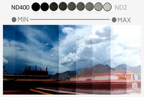 filtro nd densidad neutra variable de 58mm toda camara !!!