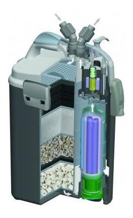 filtro para acuario / pecera unimax 250 canister