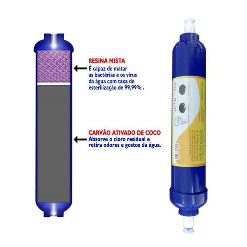 filtro purificador de agua 3 etapas con cartucho biocida