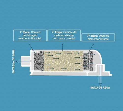 filtro purificador de agua gelada p355 pa355 pa335 latina