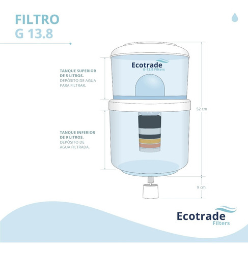 filtro purificador de agua para dispensador ecotrade 14 lt