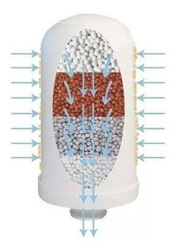 filtro purificador para llave agua sws / pix