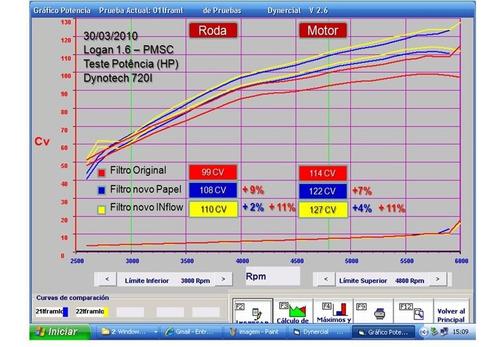filtros de ar inflow - alta performance fiat mobi - hpf3550