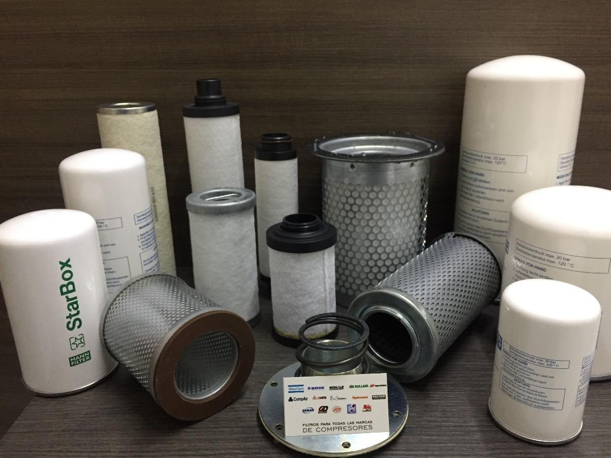 Separadores de aceite para compresores de tornillo