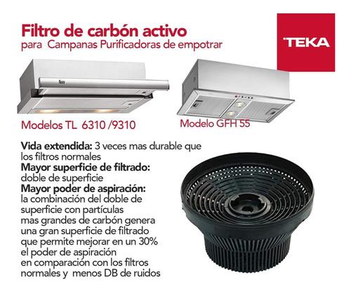 filtros teka de carbon activo c3c  kit de 2 unidadades