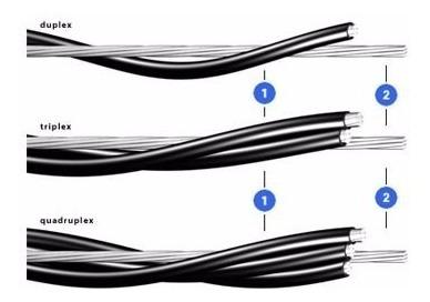 fio cabo multiplex duplex 2 x 25 mm c/  800 metros preto!