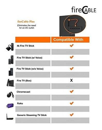 firecable plus alimenta fire tv stick directamente