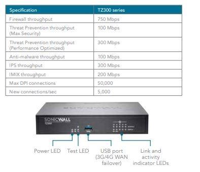 Firewall Utm Sonicwall Tz300 - Next Generation - 01-ssc-0215