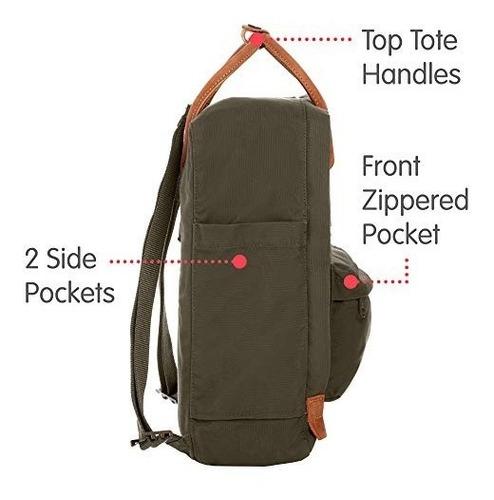 fjallraven - kanken no 2 mochilas para todos los dias