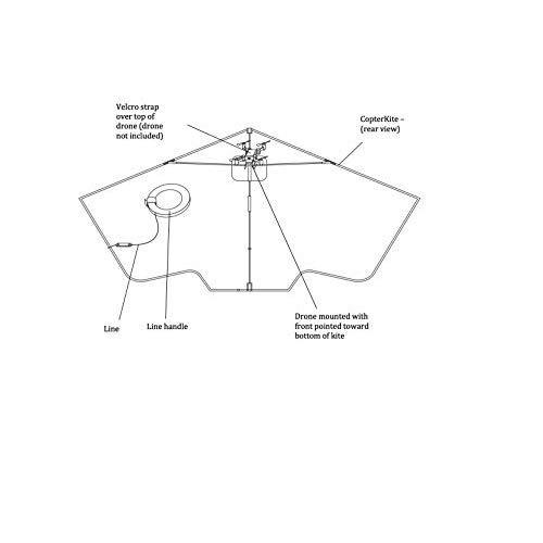 Flzhi Copterkites Permite Que Los Drones Se Eleven Tomen