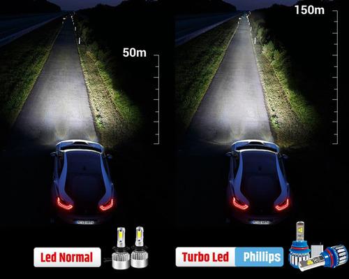 focos luces philips turbo led (15.000 lumens) h1,h3,h4,h7,h8