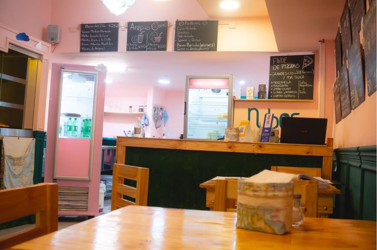 fondo de comercio cafe restaurant en microcentro