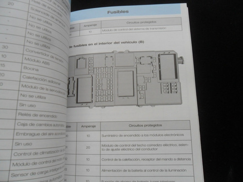 manual instrucciones ford kuga