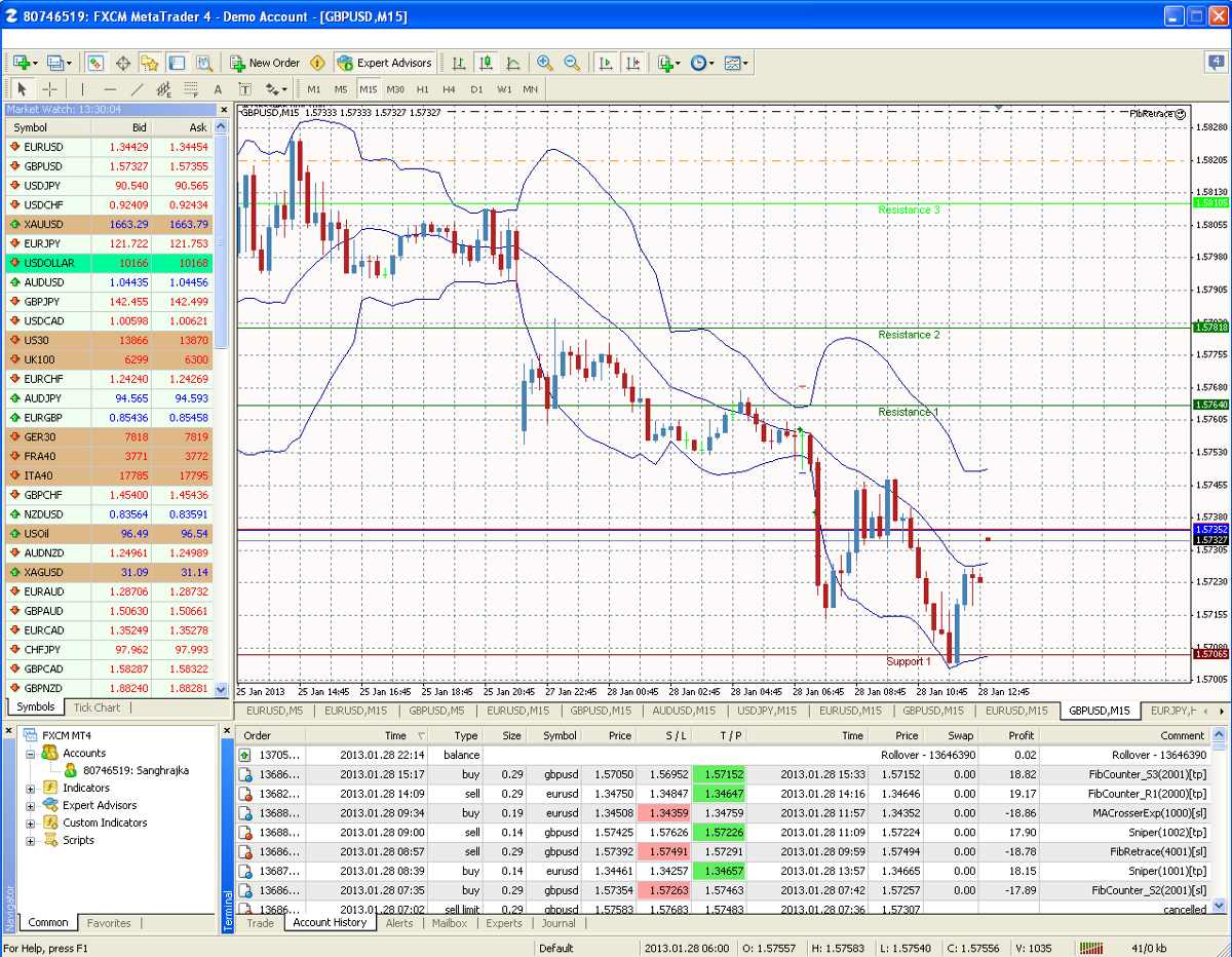 Forex trading videos free download