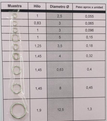 fornituras argollas de plata 925 - venta por gramo