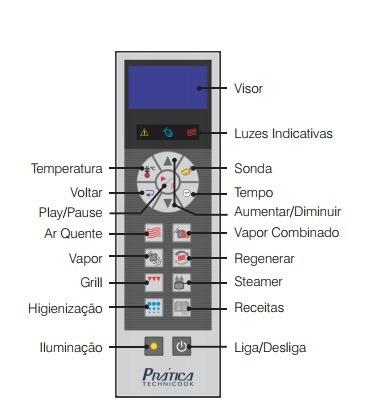 forno combinado prática elétrico ec6 gourmet varimaq