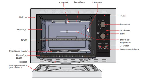 forno eletrico fischer fit line embutir 44l  inox 220v