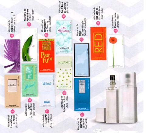 fragancias alternativas de mujer millanel x 60 ml.