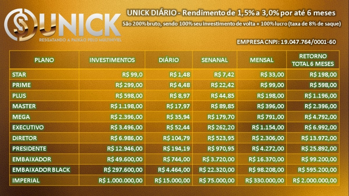 Site unick forex