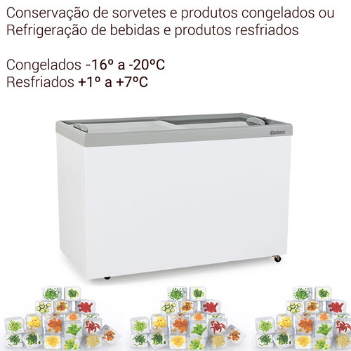 freezer p/ sorvete 410 litro gelopar porta de vidro 220 v