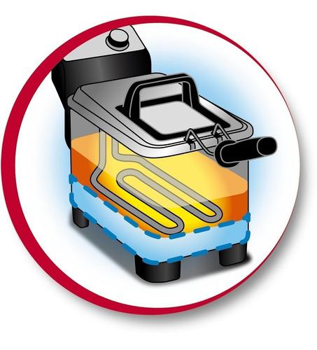 freidora moulinex easy pro 1.600 w 3 lts tienda oficial