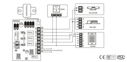 fuente de respaldo de energía (ups) controles de acceso