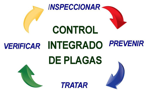 fumigación, desratización, control de plagas, desinsectación