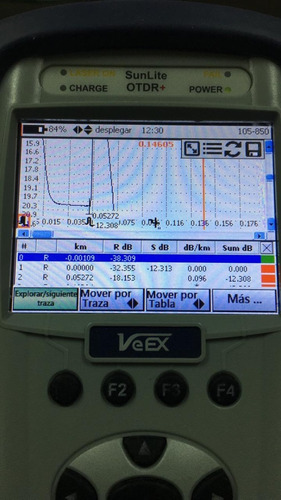 fusion y certificacion fibra optica