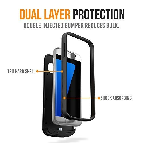 huge discount 3e575 c4a00 Galaxy S7 Battery Case, Alpatronix Bx420 4500mah Slim