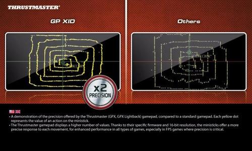 gamepad pc thrustmaster gp xid estilo xbox 360 premium