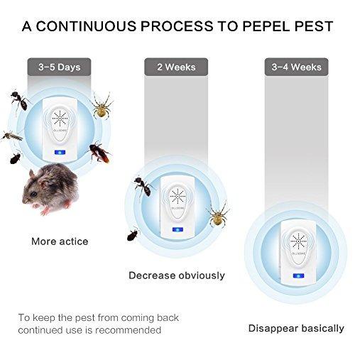 gaoag eficaz ultrasónico repelente de mosquitos sin olor no