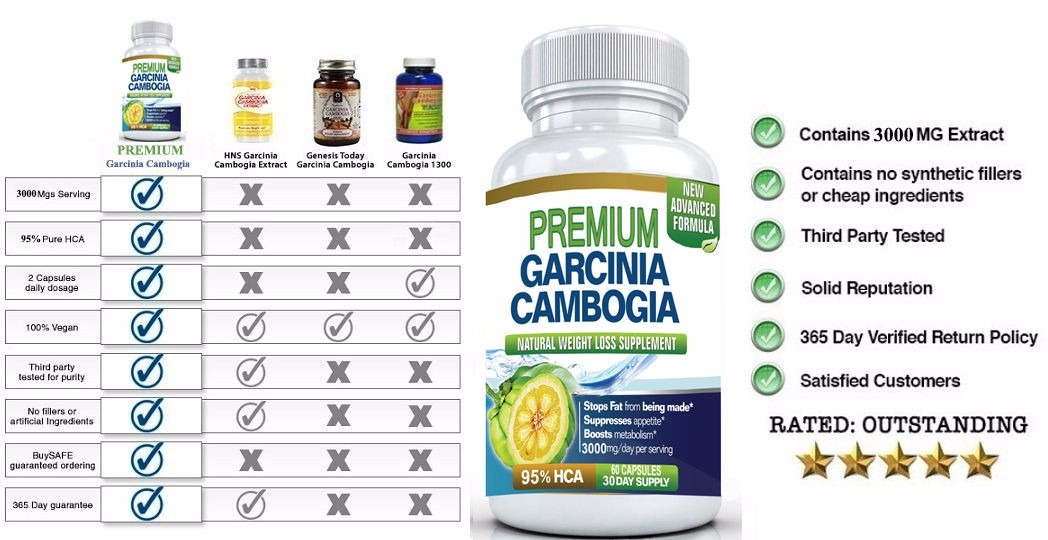 Garcinia gummi-gutta - Wikipedia, la enciclopedia libre