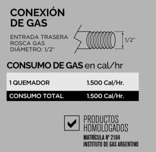 gas gas panchera