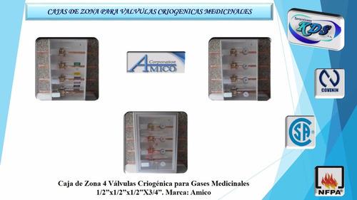 gases medicinales suministros e instalaciones nivel nacional