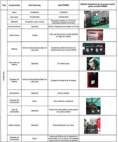 generadores, plantas electricas  de 1 a 5000 kva