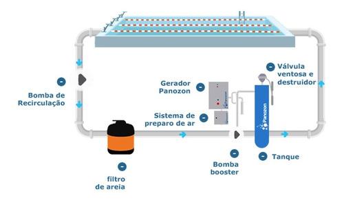 gerador de ozônio p/ piscinas standard 100 100.000 litros