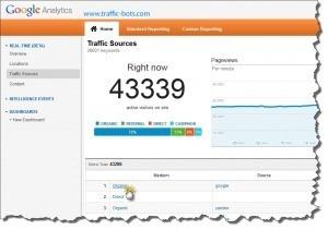 gerador de trafego ( visitas ) para sites, blogs 2017