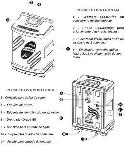 Gerador de vapor sodramar 9 kw 220v bif para sauna - Saunas a medida ...