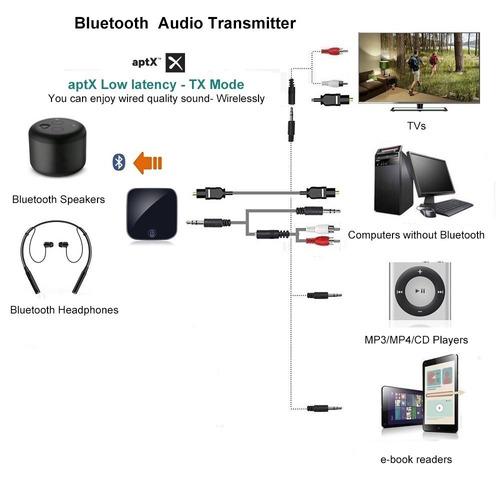 golvery bluetooth v4.1 transmisor y receptor con óptica t