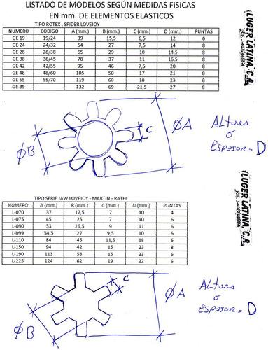 goma acoples elasticos tipo estrella transmision de potencia