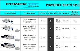 gomon power tec 3,30 mts 2017 nuevo tarjetas de credito!