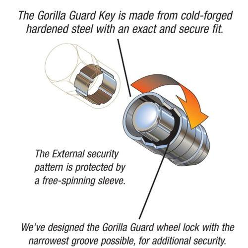 gorilla automotive 61681 acorn guard locks