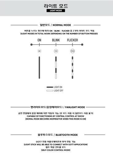 got7 light stick  ver. 2 ahgabong   original korea stock!