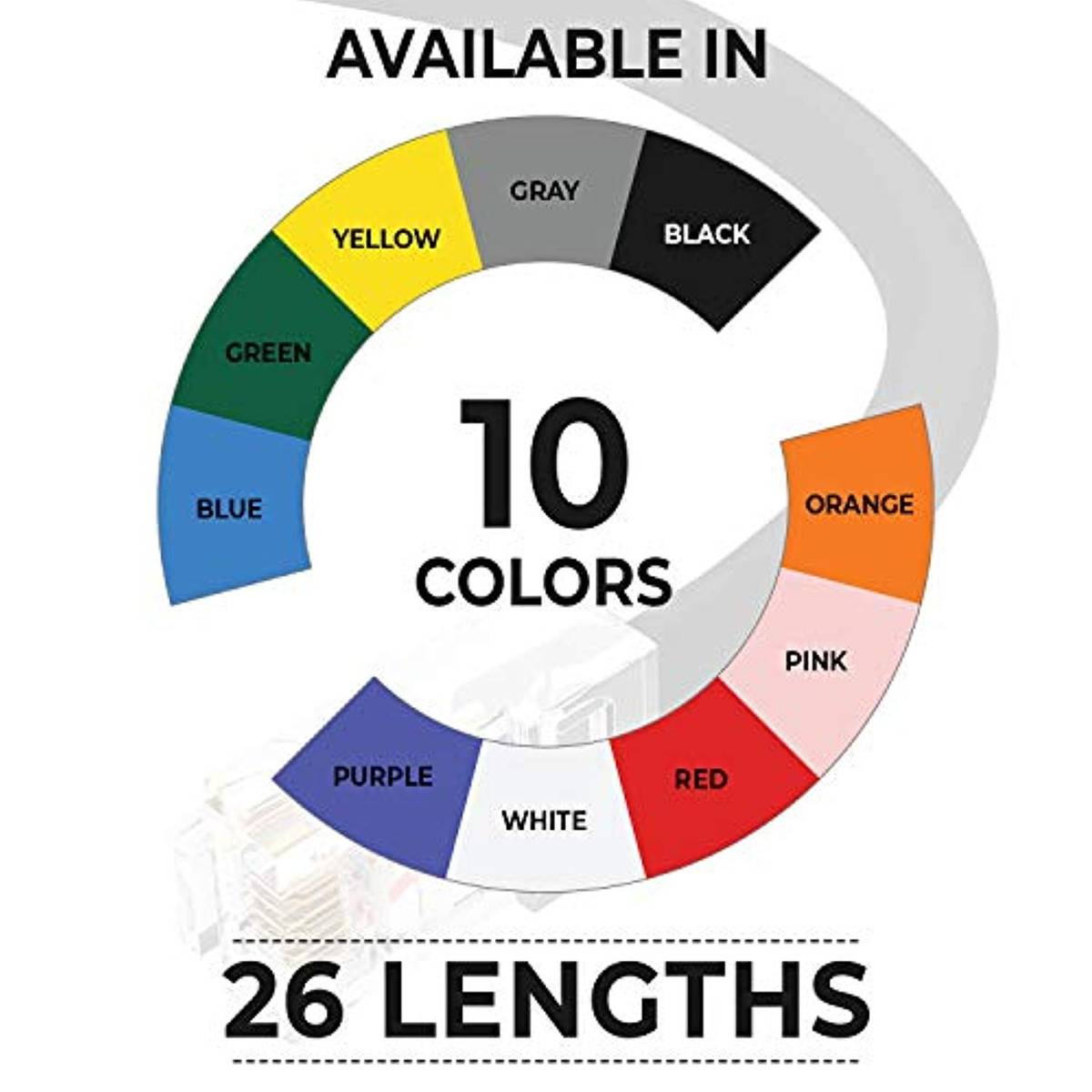 Available in 28 Lengths and 10 Colors Cat5e Ethernet Cable RJ45 10Gbps High Speed LAN Internet Patch Cord 5 Feet - White UTP GOWOS 100-Pack Computer Network Cable with Bootless Connector