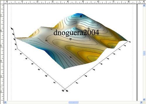 gps levantamientos, curvas de nivel, 3d acesorías topografia